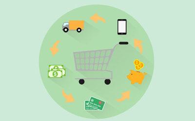 El proceso de compra de alfombrillas para coche